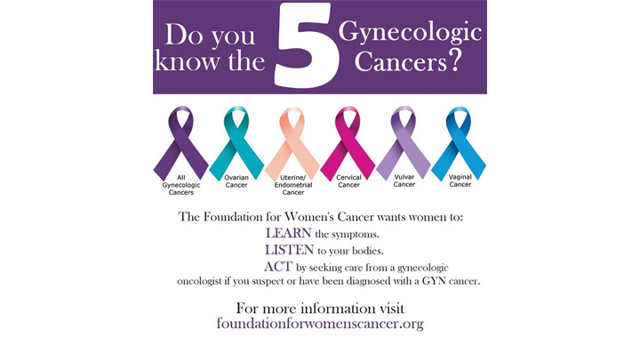 Do you know the five Gynecologic Cancers